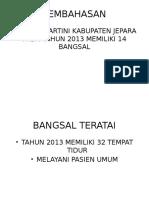 Presentasi Kartini Aditss Kzl Bgt