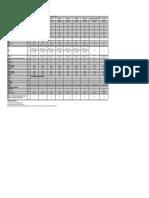 HP_Quartaerly_Tariff_Filing_QE+June15_+Mobility_xlsx