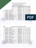 Hasil TKD Kab. Gianyar - 11 Desember 2014 DIV-S3 Sesi I (Sesi 11)