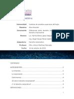 Derecho Corporativo vs Derecho Empresarial 2.0