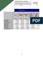 EU comparatie preturi benzina cu taxe incluse