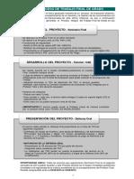 Instructivo Completo Trabajo Final de Grado 2015 PDF