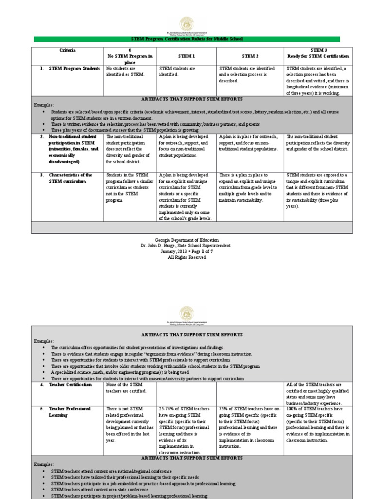 Stem Program Certification Rubric For Middle School Science