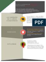 PDF Carrera a Distancia 2015v1 (1)