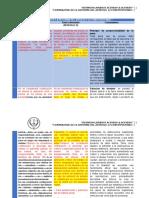 Comparativa de La Reforma Del Artículo 22 Constitucional