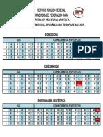 4 Gabaritos Definitivos Residencia Multiprofissional 2015