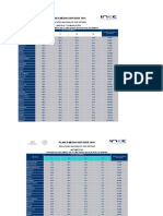 Resultados Planea 2015 Nivel Medio Superior