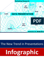 Analysis Infographics