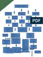 Tipos de reacciones químicas inorgánicas.docx