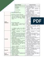 FHL - Paralelismo