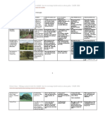 building blocks for biodiversity.pdf