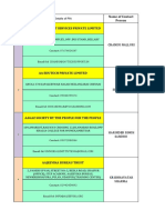 DDU GKY Partners List Created by Skill Development