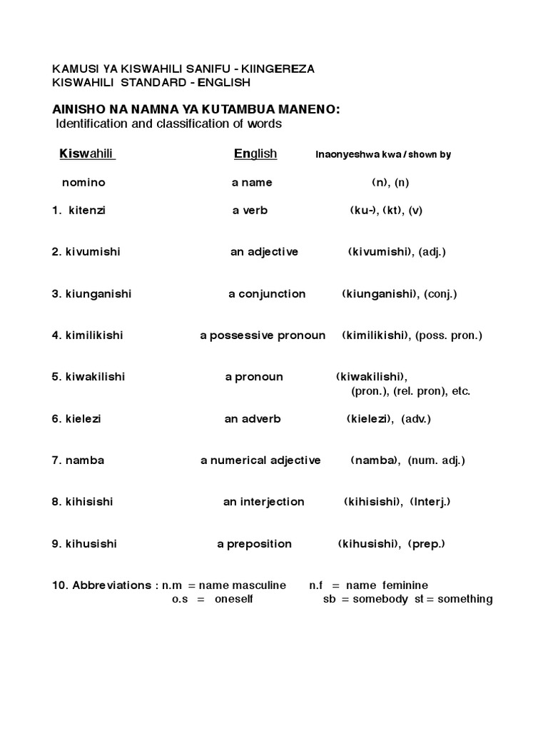 Swahili to English Dictionary | Swahili Language | English