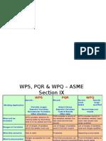 wpspqr.pptx