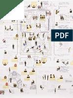 Map Eo i Cono Cla Sistas