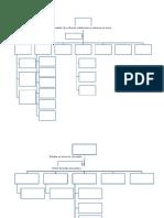 Mapas Filosofía de La Psicología