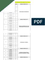 Actividad 3.1 Programación Analitica