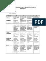 Rubrica Para Evaluación de Presentaciones Orales en Enfermería