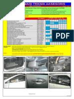 ITA No.19-ACCS-2707-2015 Paket Aksesoris Toyota GN Avanza Juli 2015.pdf