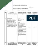 contoh Sasaran kerja tahunan gpk ko.docx