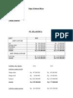 Tugas Analisis Dan Estimasi Biaya 2