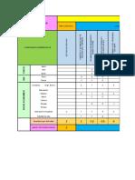 Eia - Matriz de Leopold, Plan de Vigilancia Ambiental