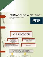 Farmacologia Del Snc Fisiot. Clase 3