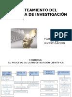 Contenido 1 - Planteamiento Del Problema de Investigacion 27471 (1)