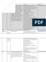 Calendario de Proyectos 2014. Fondos Concursables