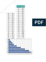Indices de Carga y Codigos de Velocidad