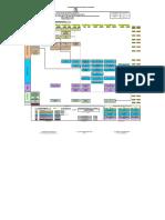 Plan de Estudios 2015 Ingenieria Industrial.pdf