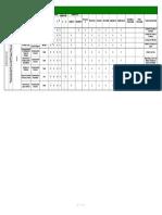 Matriz Identificacion y Evaluacion Aspectos e Impactos Ambientales