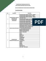 SWASTA - JADUAL PEMARKAHAN PASUKAN BADAN BERUNIFORM baru 2015(1).pdf