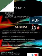HIPÓTESIS, OBJETIVOS Y PLANEACIÓN DE LA INVESTIGACIÓN