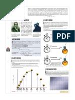 Aula Matemáticas ''El Mundo'' Láminas28
