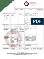 Tabel de Eficientizare a Activităților În Resurse Umane Extreme Training A