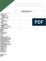 25563164-Rancangan-Tahunan-Pjpk-Tingkatan-5.doc