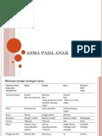 asmapadaanakpenatalaksanaanpencegahanedukasiprognosis-140425200355-phpapp01