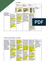 appendix c  product analysis