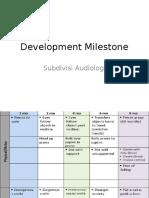 Development Milestone