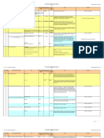 Copy of Copy of Overall Pre-contract Report 2008-01-016