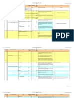 Copy of Overall Pre-contract Report 2007-11-30
