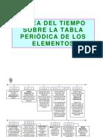 Linea Del Tiempo Del Sistema Periodico-1