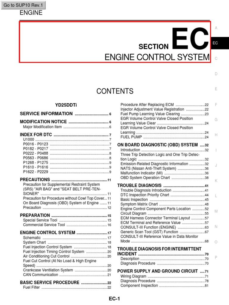 Yd25ddti Service Manual Browse Guides Nissan Td27 Engine Pdf Throttle Fuel Injection Rh Es Scribd Com Navara
