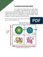BCG Application on ITC