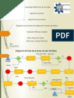 Diagrama de Flujo Dario
