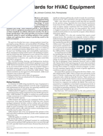 Noise Standards for HVAC Equipment