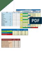 WISC IV Administrar y Corregir Web