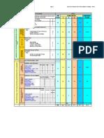 2012-04-24 Revised TECH EVAL 63000 ICT Building - 63k Sf
