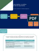 pasos_analisis_u2